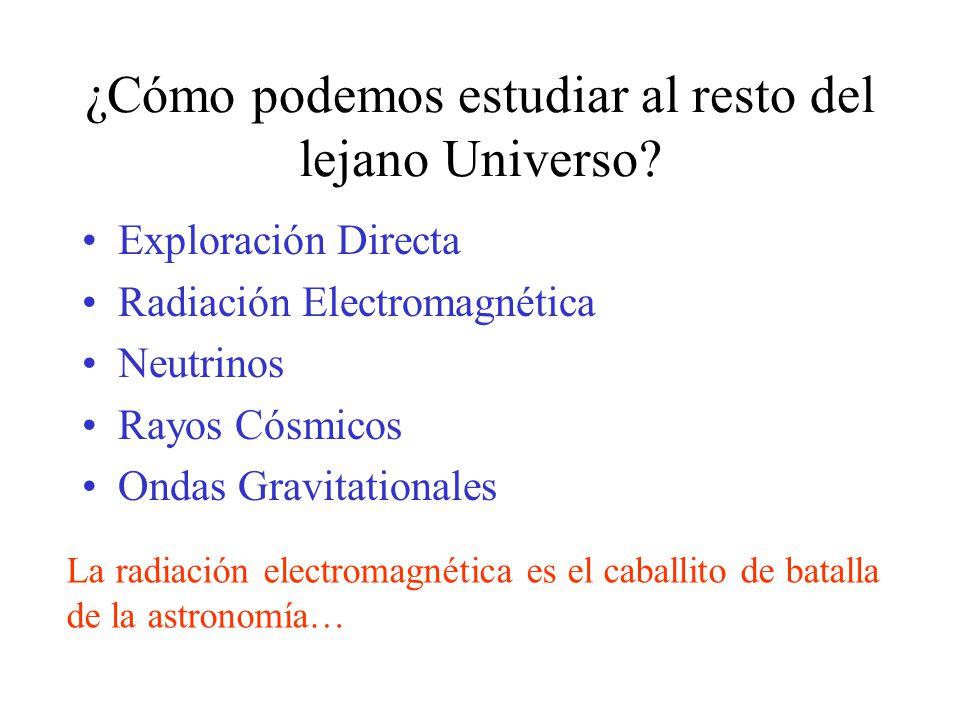 ¿Cómo podemos estudiar al resto del lejano Universo