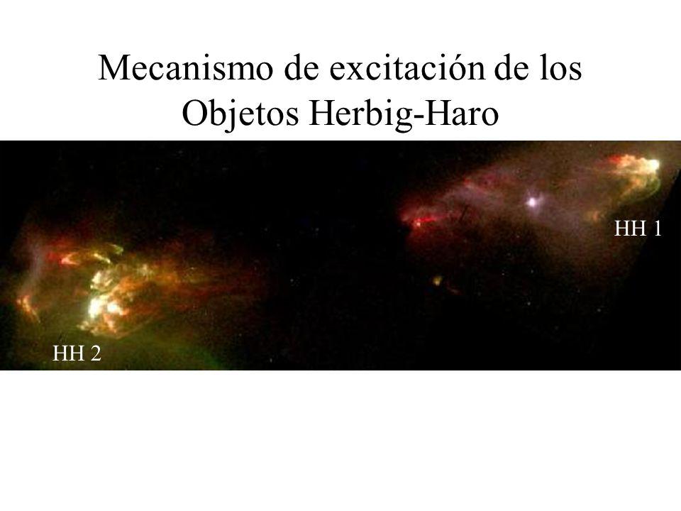 Mecanismo de excitación de los Objetos Herbig-Haro