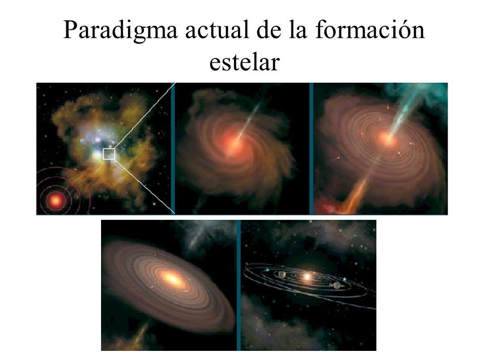 Paradigma actual de la formación estelar