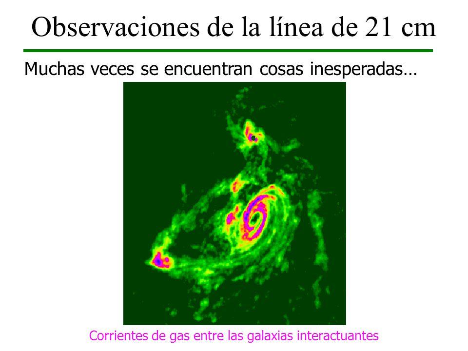 Observaciones de la línea de 21 cm