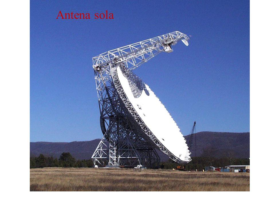 Antena sola