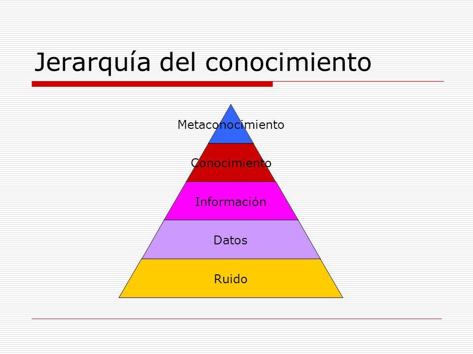 Jerarquía del conocimiento