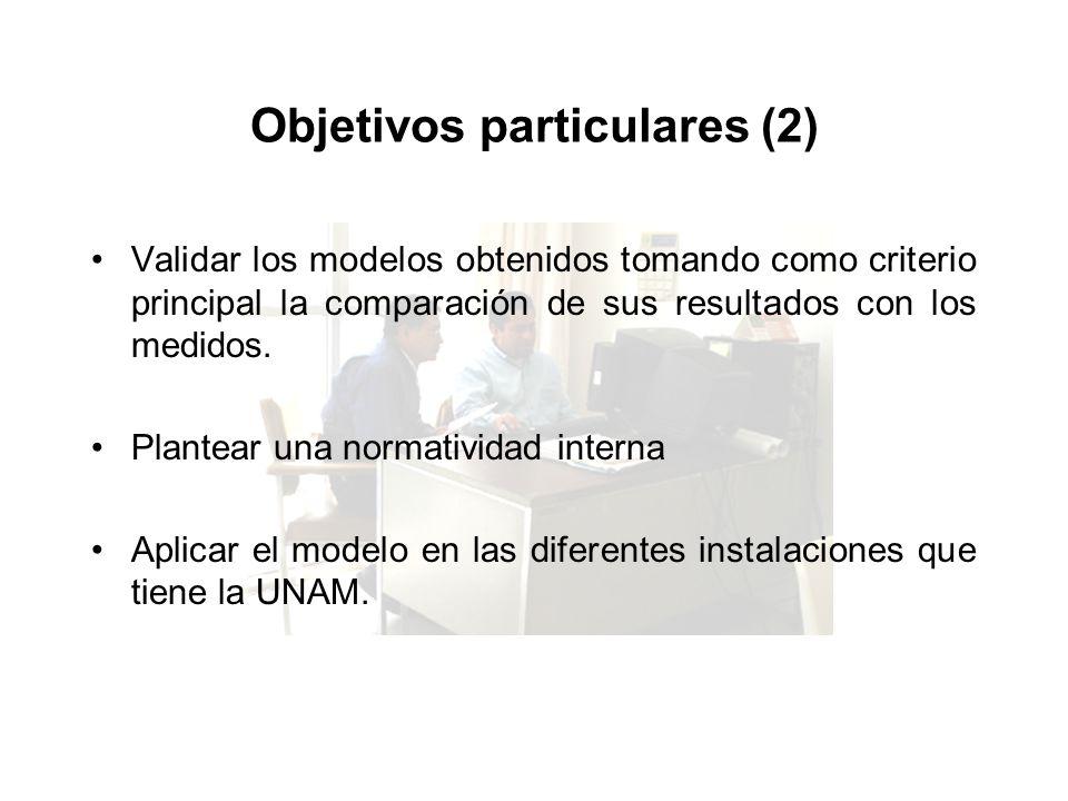 Objetivos particulares (2)