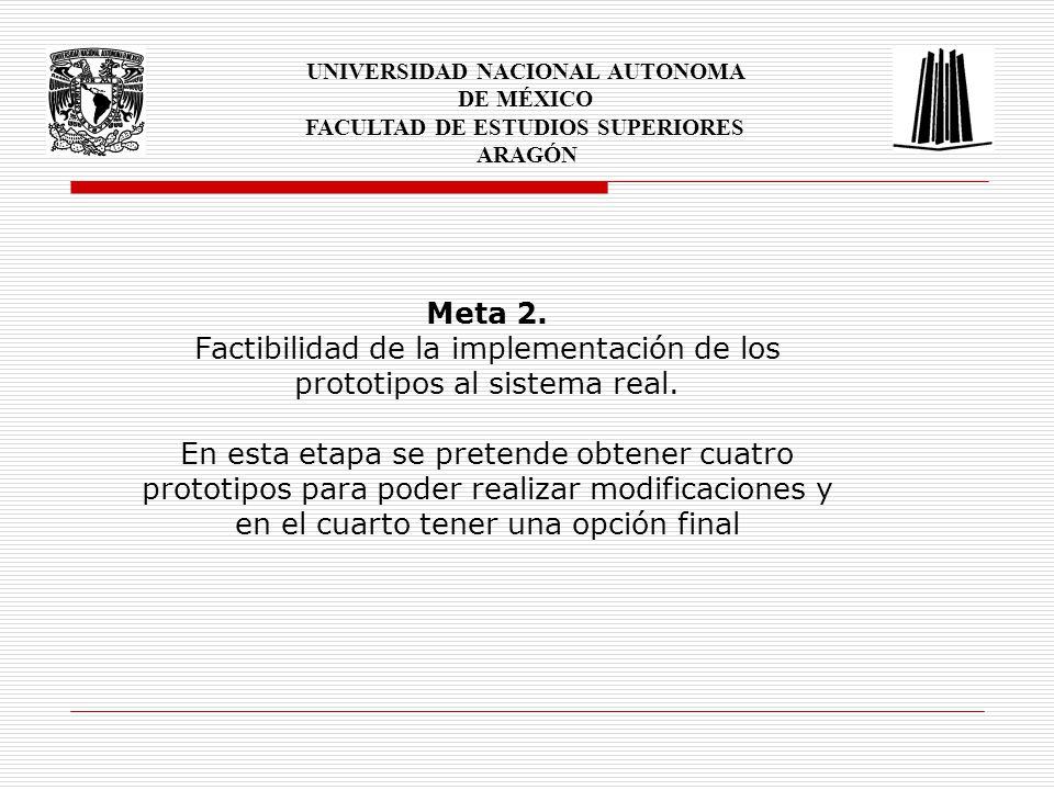 Factibilidad de la implementación de los prototipos al sistema real.