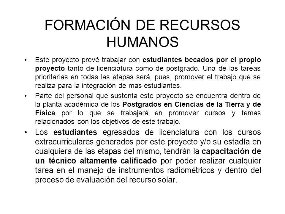 FORMACIÓN DE RECURSOS HUMANOS