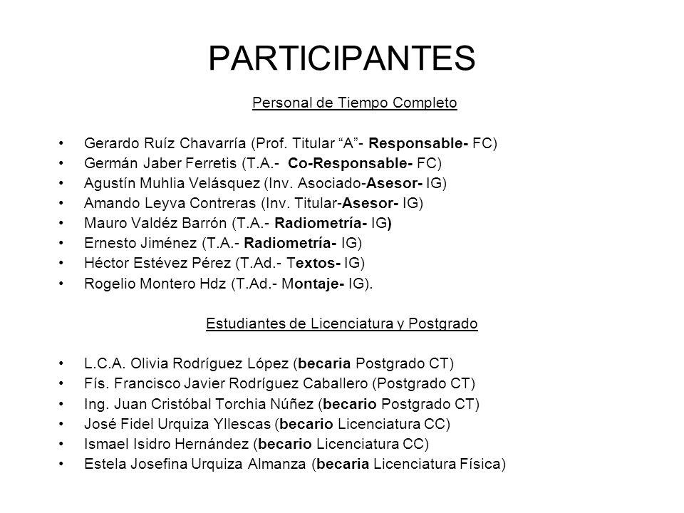 PARTICIPANTES Personal de Tiempo Completo. Gerardo Ruíz Chavarría (Prof. Titular A - Responsable- FC)