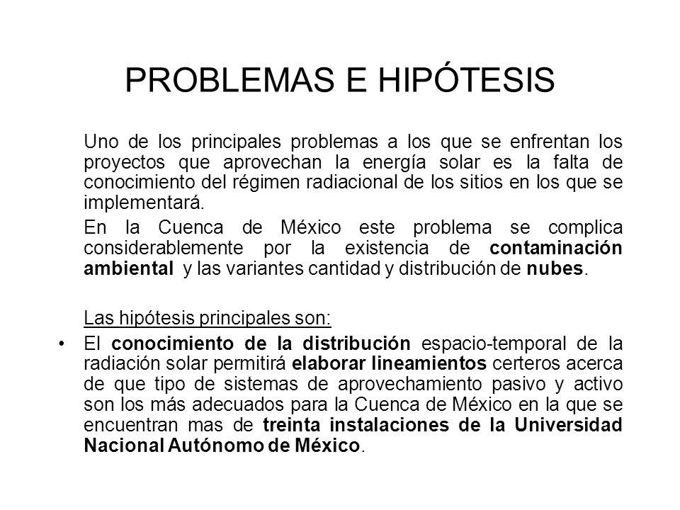PROBLEMAS E HIPÓTESIS