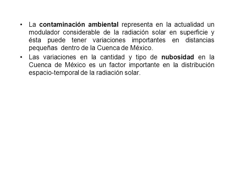 La contaminación ambiental representa en la actualidad un modulador considerable de la radiación solar en superficie y ésta puede tener variaciones importantes en distancias pequeñas dentro de la Cuenca de México.