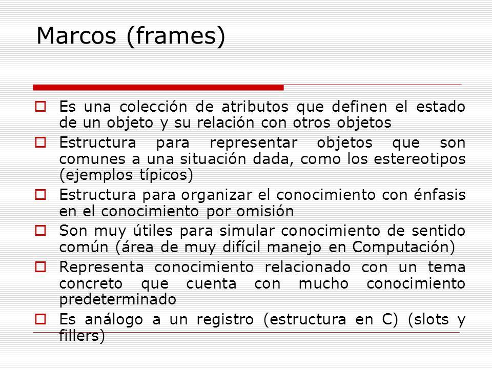 Marcos (frames) Es una colección de atributos que definen el estado de un objeto y su relación con otros objetos.