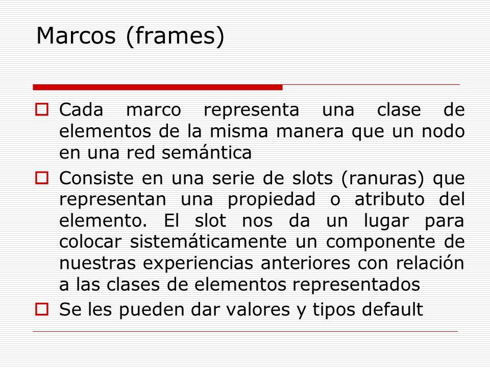 Marcos (frames) Cada marco representa una clase de elementos de la misma manera que un nodo en una red semántica.
