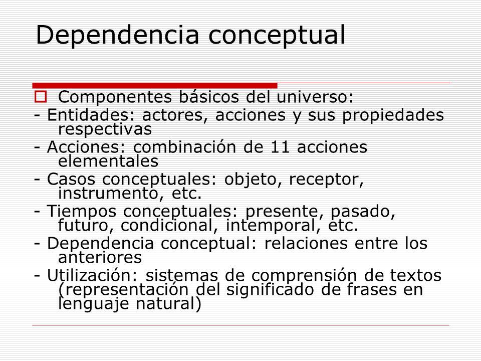 Dependencia conceptual