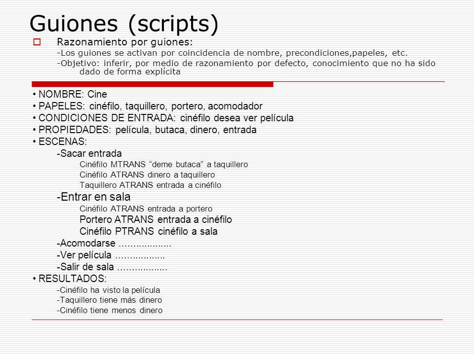 Guiones (scripts) -Entrar en sala Razonamiento por guiones: