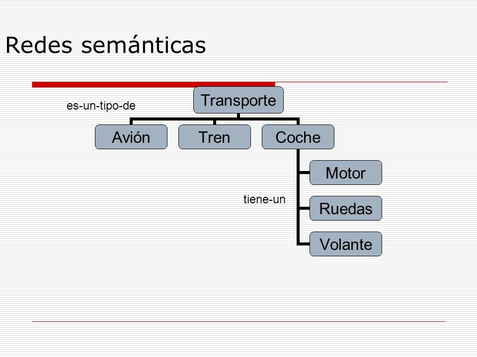 Redes semánticas es-un-tipo-de tiene-un