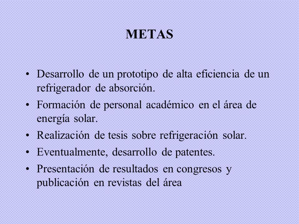 METAS Desarrollo de un prototipo de alta eficiencia de un refrigerador de absorción. Formación de personal académico en el área de energía solar.