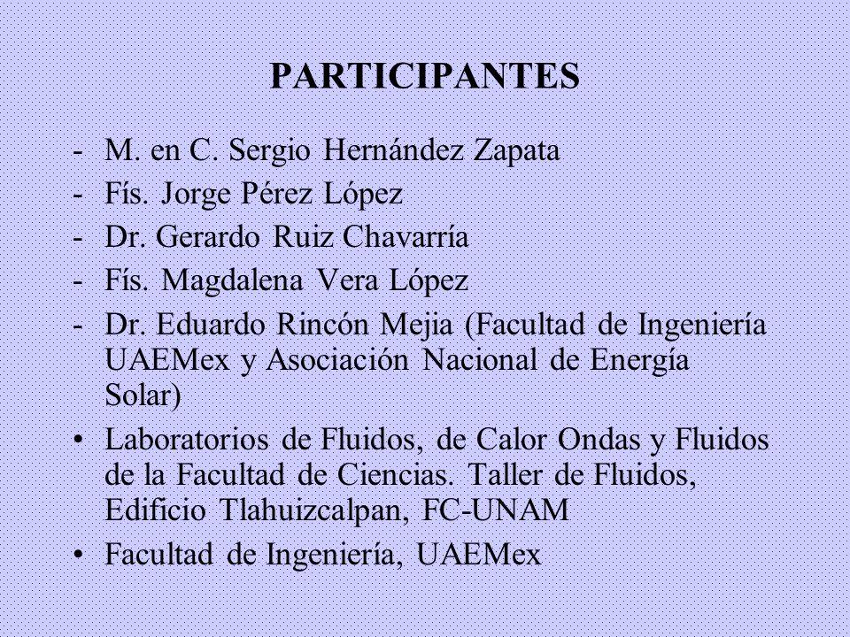 PARTICIPANTES M. en C. Sergio Hernández Zapata Fís. Jorge Pérez López