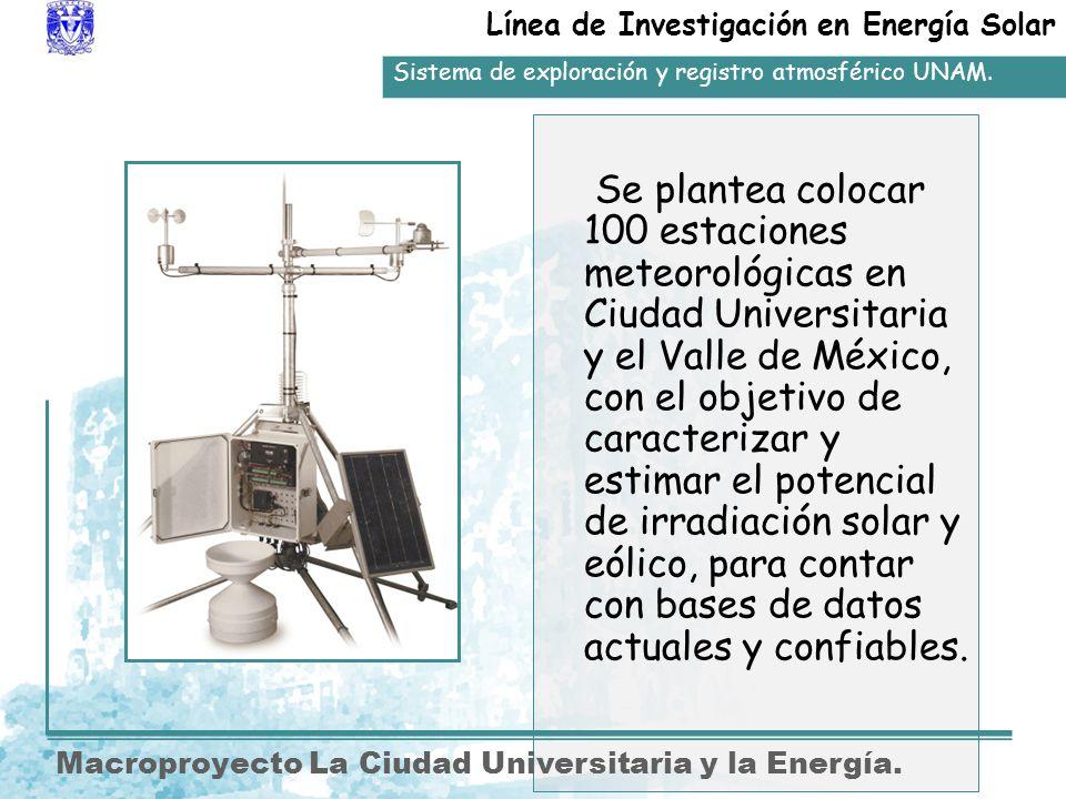 Línea de Investigación en Energía Solar