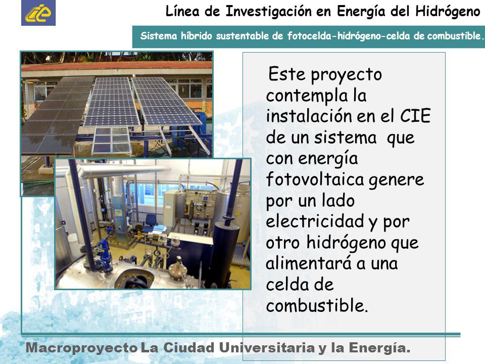 Línea de Investigación en Energía del Hidrógeno