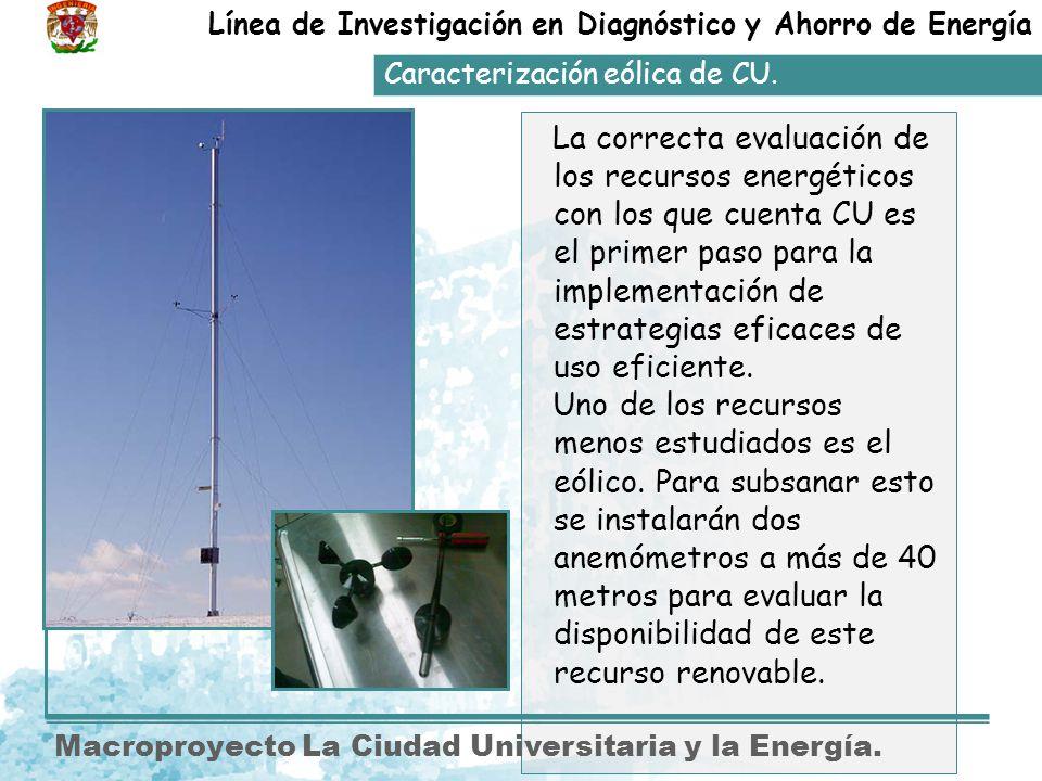 Línea de Investigación en Diagnóstico y Ahorro de Energía
