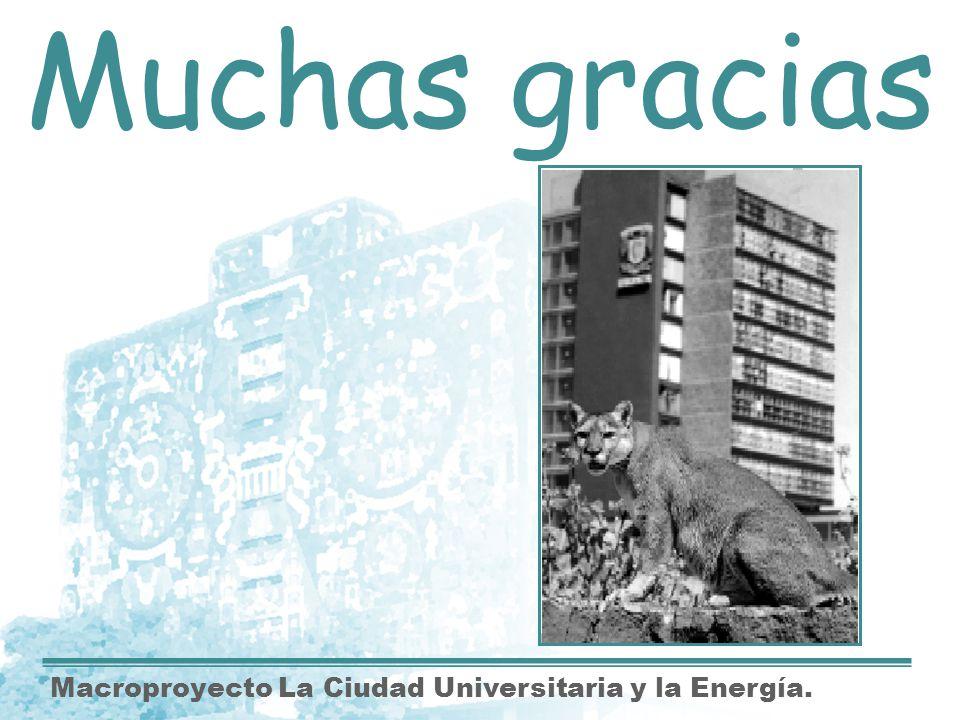 Muchas gracias Macroproyecto La Ciudad Universitaria y la Energía.