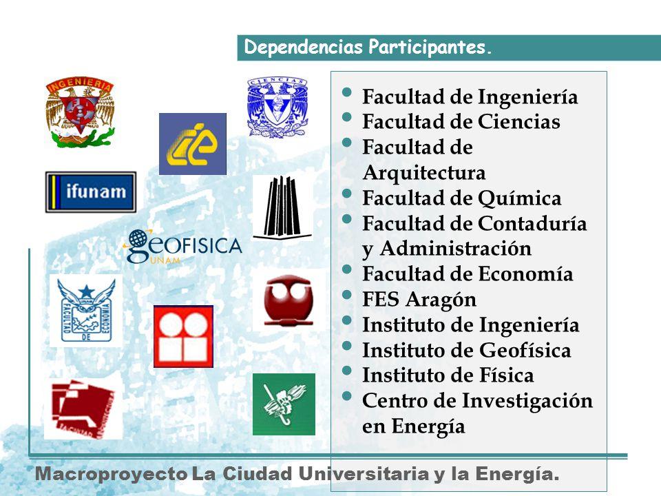 Facultad de Ingeniería Facultad de Ciencias Facultad de Arquitectura