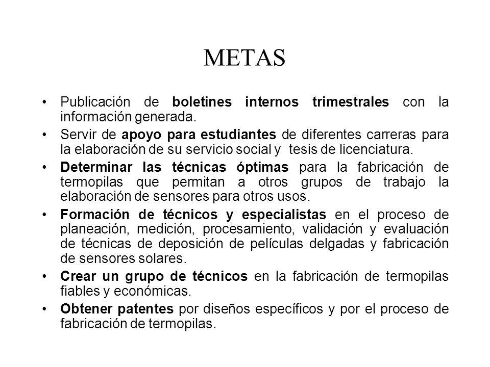 METAS Publicación de boletines internos trimestrales con la información generada.