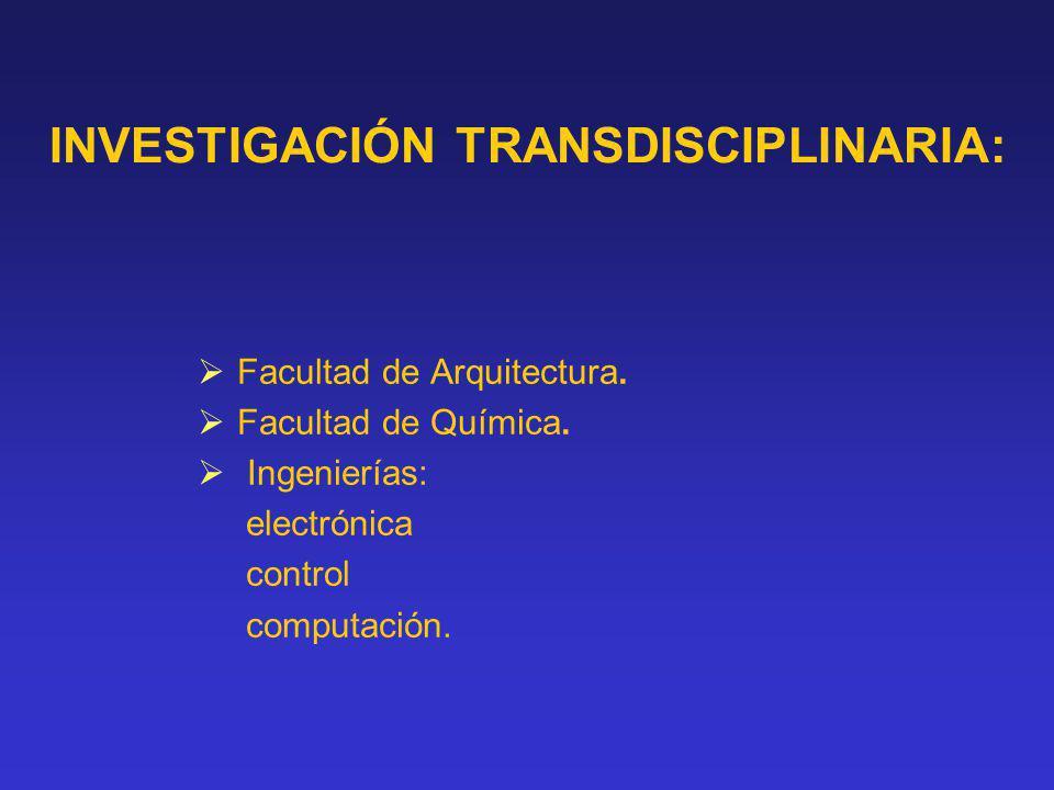 INVESTIGACIÓN TRANSDISCIPLINARIA: