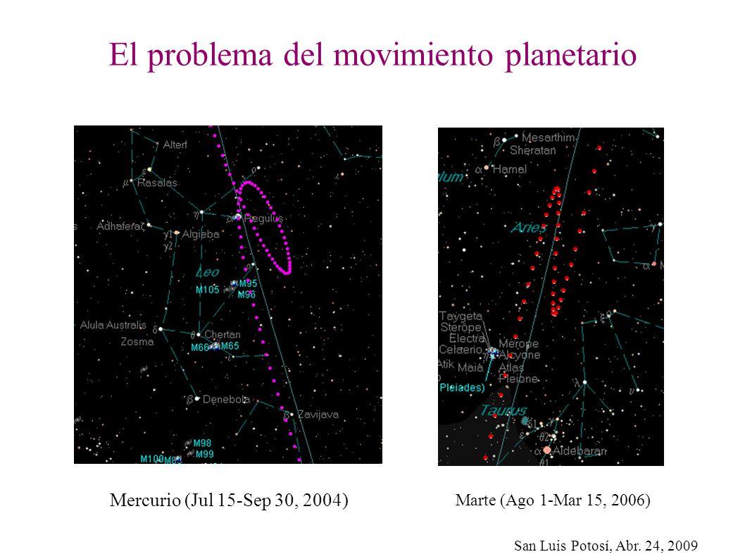 El problema del movimiento planetario