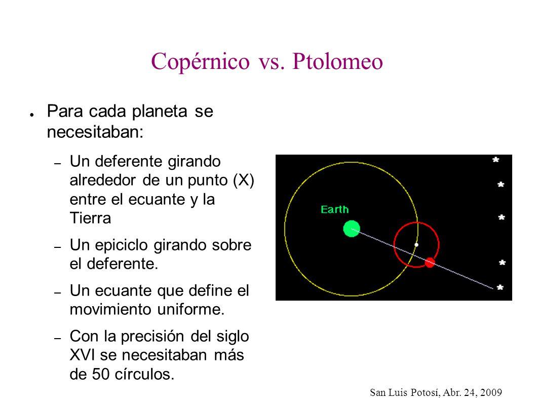 Copérnico vs. Ptolomeo Para cada planeta se necesitaban: