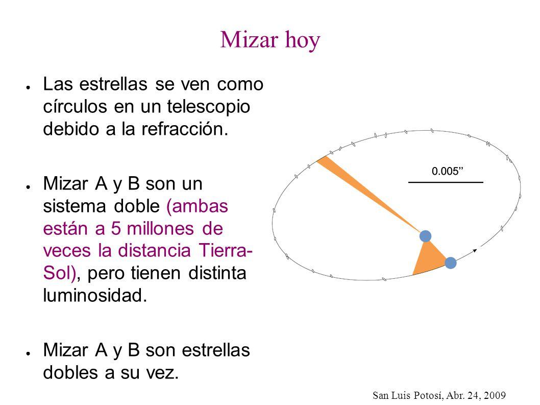 Mizar hoy Las estrellas se ven como círculos en un telescopio debido a la refracción.