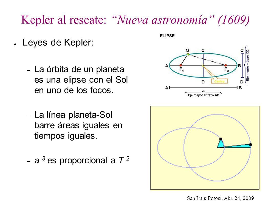 Kepler al rescate: Nueva astronomía (1609)