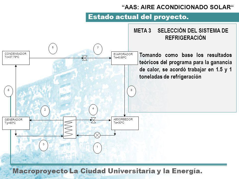 META 3 SELECCIÓN DEL SISTEMA DE REFRIGERACIÓN