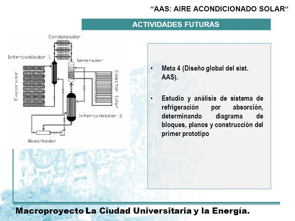 Macroproyecto La Ciudad Universitaria y la Energía.