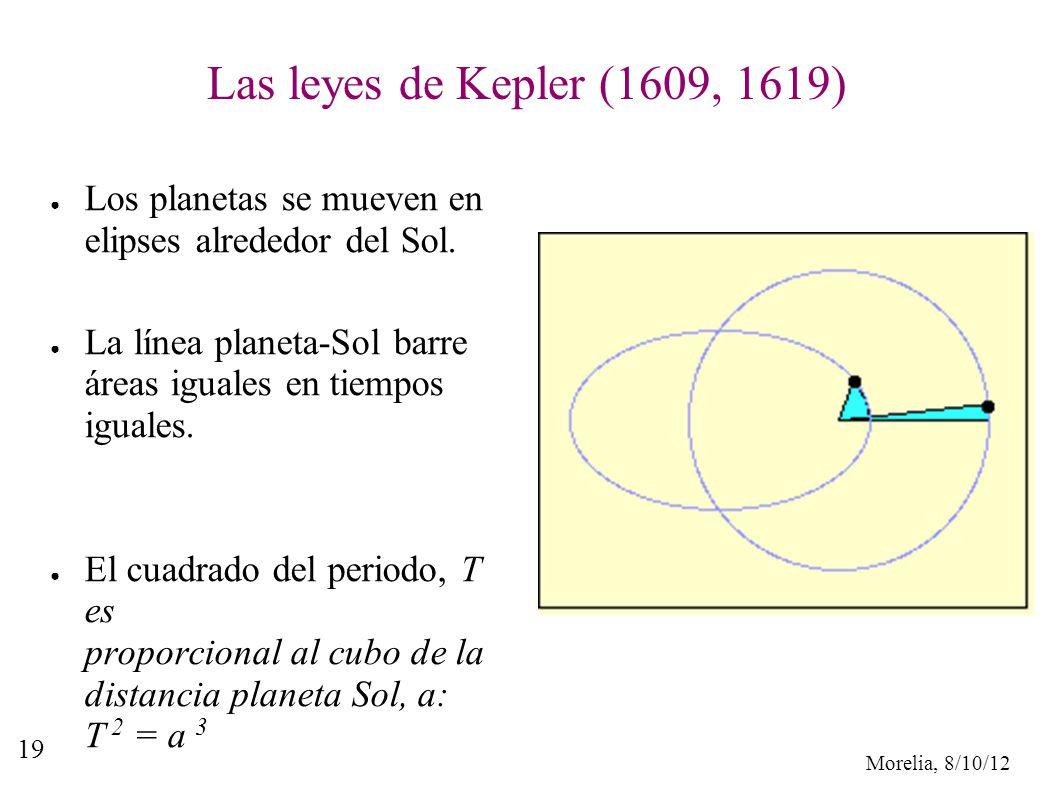 Las leyes de Kepler (1609, 1619) Los planetas se mueven en elipses alrededor del Sol.