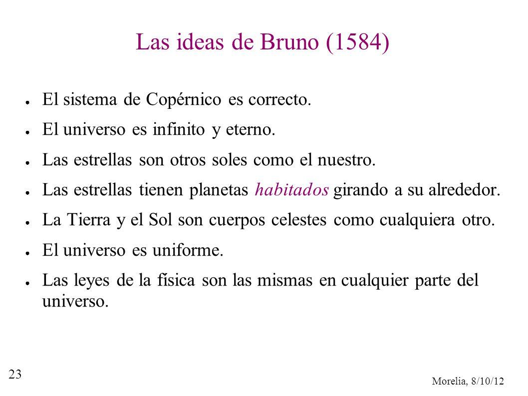 Las ideas de Bruno (1584) El sistema de Copérnico es correcto.