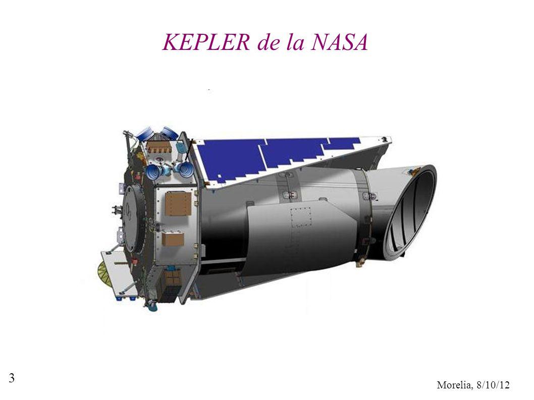 KEPLER de la NASA