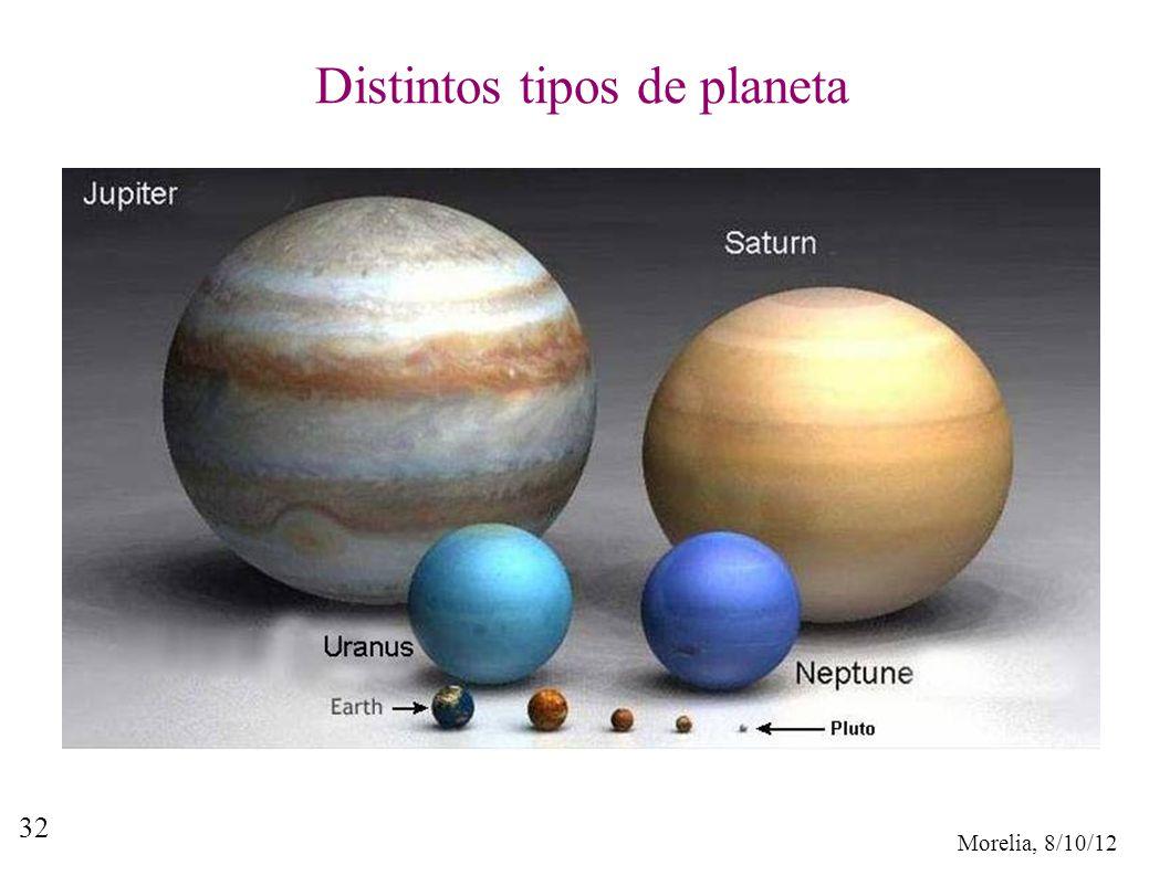 Distintos tipos de planeta