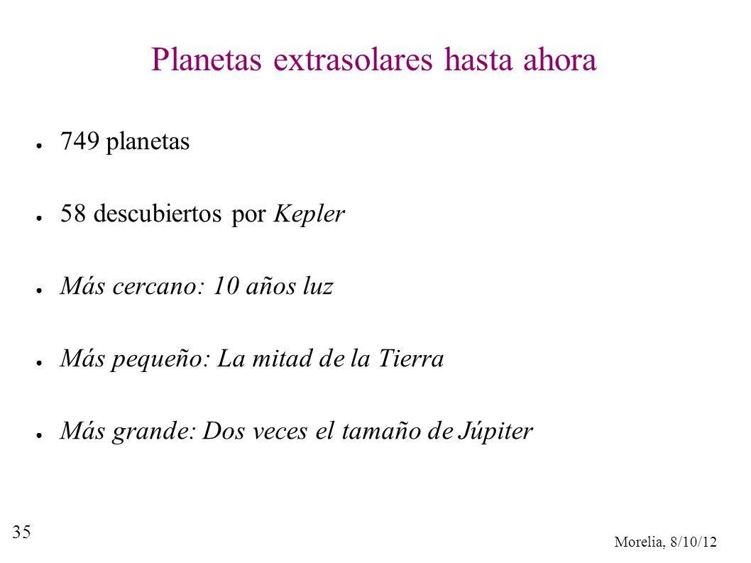 Planetas extrasolares hasta ahora
