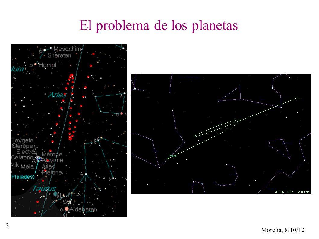 El problema de los planetas