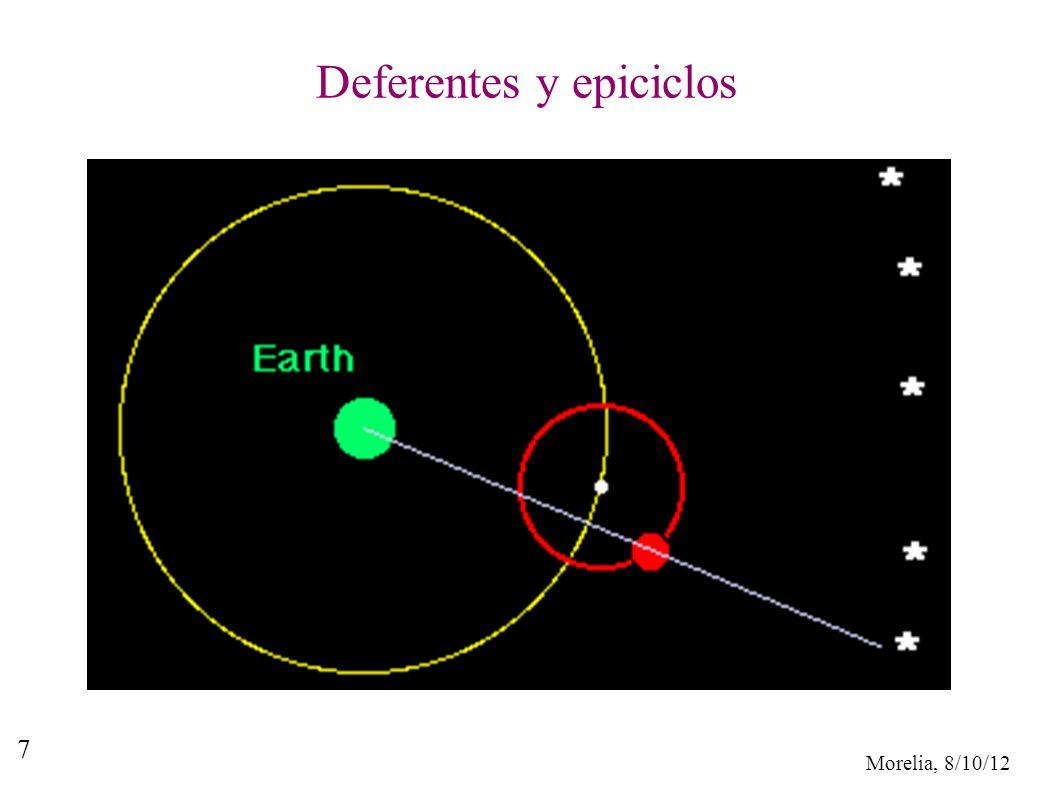 Deferentes y epiciclos
