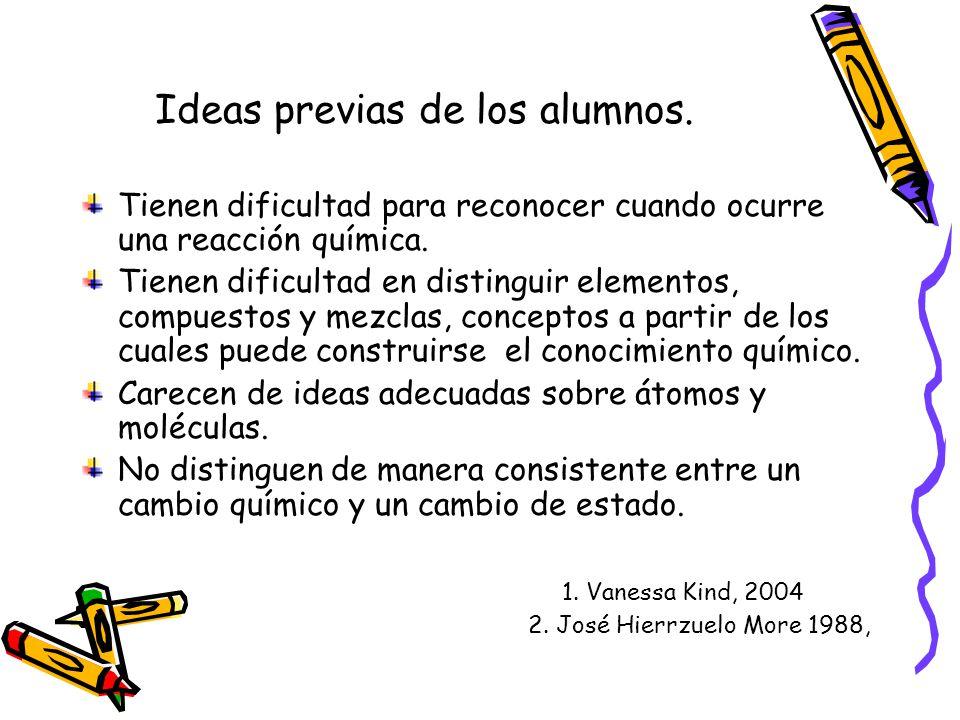 Ideas previas de los alumnos.