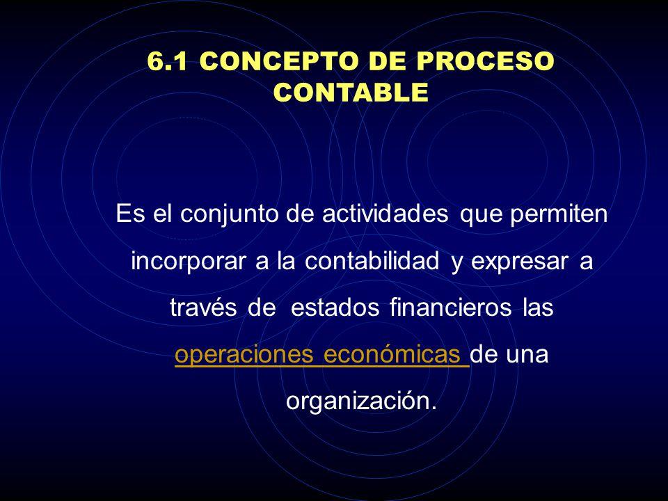 6.1 CONCEPTO DE PROCESO CONTABLE
