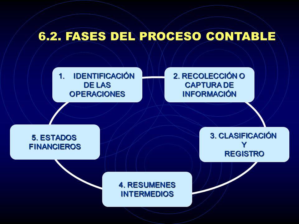 6.2. FASES DEL PROCESO CONTABLE