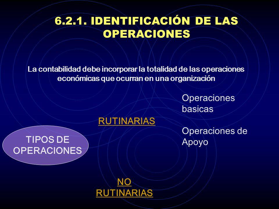 6.2.1. IDENTIFICACIÓN DE LAS OPERACIONES