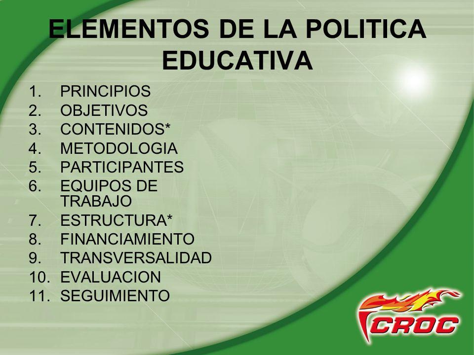 ELEMENTOS DE LA POLITICA EDUCATIVA