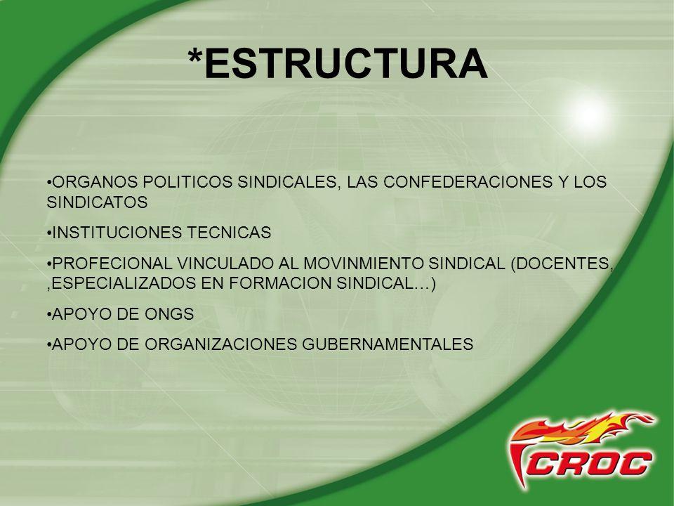 *ESTRUCTURA ORGANOS POLITICOS SINDICALES, LAS CONFEDERACIONES Y LOS SINDICATOS. INSTITUCIONES TECNICAS.