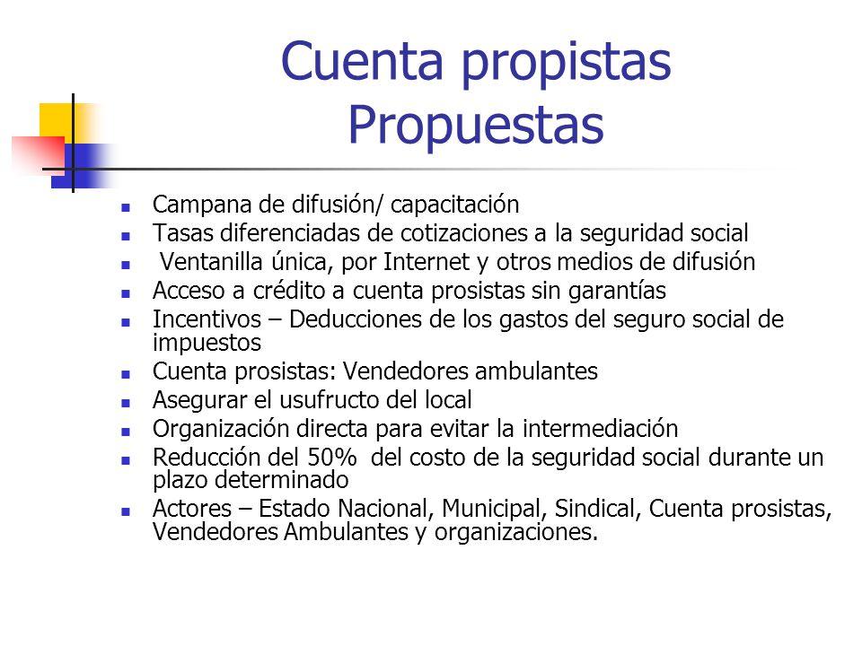 Cuenta propistas Propuestas