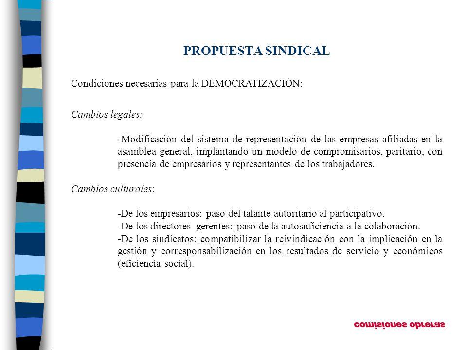 Condiciones necesarias para la DEMOCRATIZACIÓN: