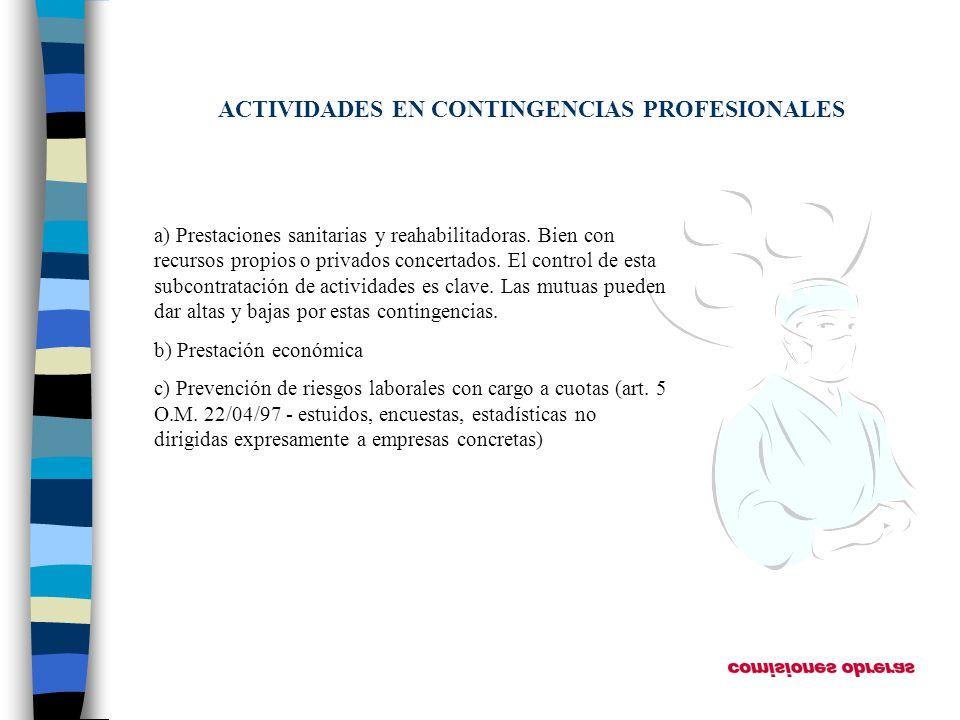 ACTIVIDADES EN CONTINGENCIAS PROFESIONALES