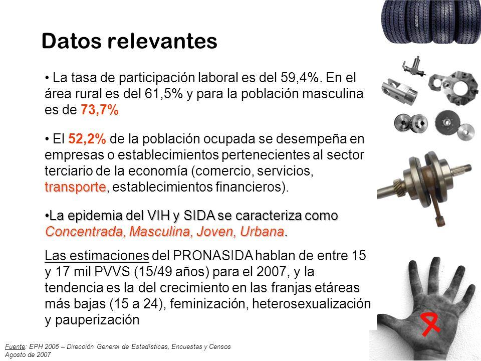 Datos relevantes La tasa de participación laboral es del 59,4%. En el área rural es del 61,5% y para la población masculina es de 73,7%