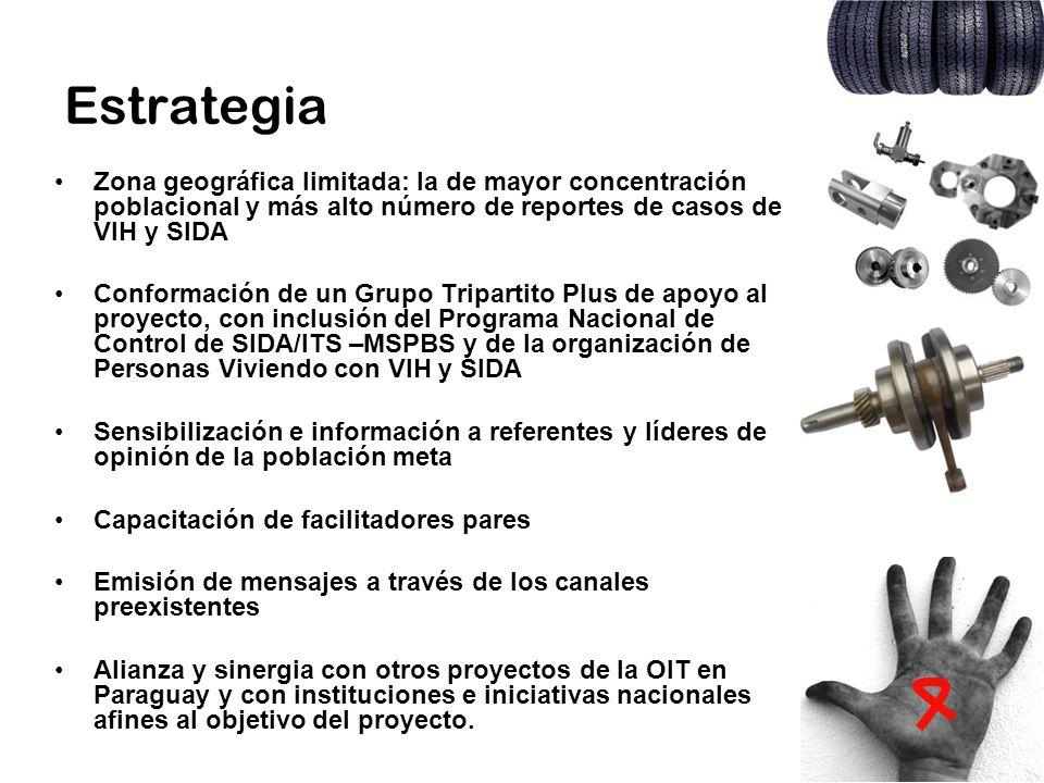 Estrategia Zona geográfica limitada: la de mayor concentración poblacional y más alto número de reportes de casos de VIH y SIDA.